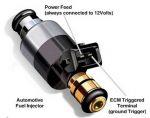 طرح توجیهی تولید انژکتور خودرو