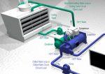 طرح توجیهی تولید دستگاه تهویه هوا