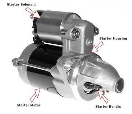 طرح توجیهی تولید استارت موتور خودرو